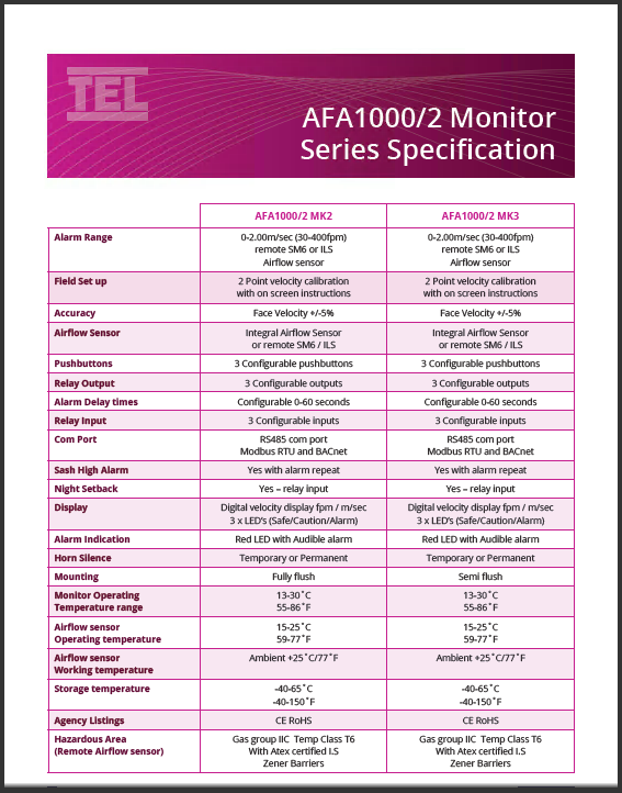 AFA1000_2_Monitor_Specification