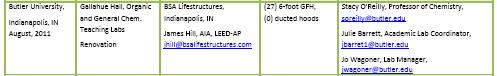 REFERENCES-Erlab-GFH-Clients.pdf