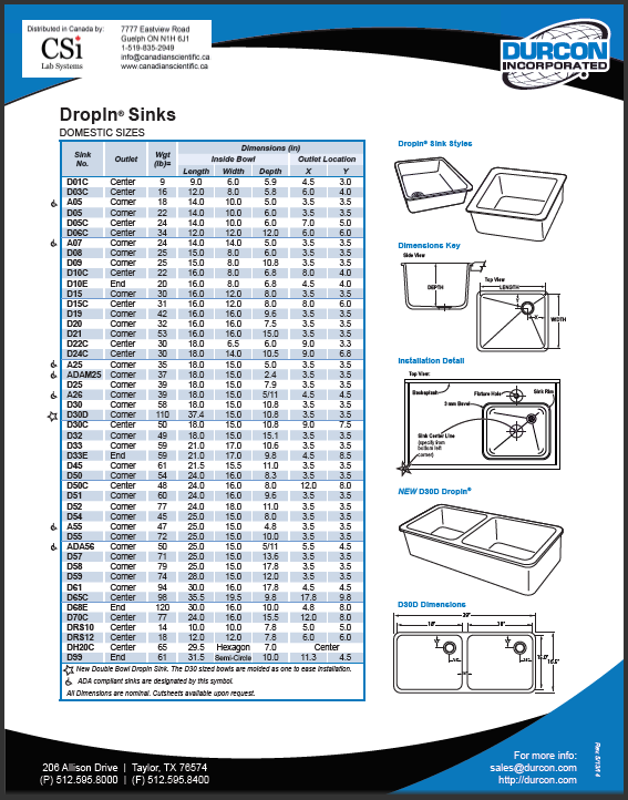DropIn Sink List CSi