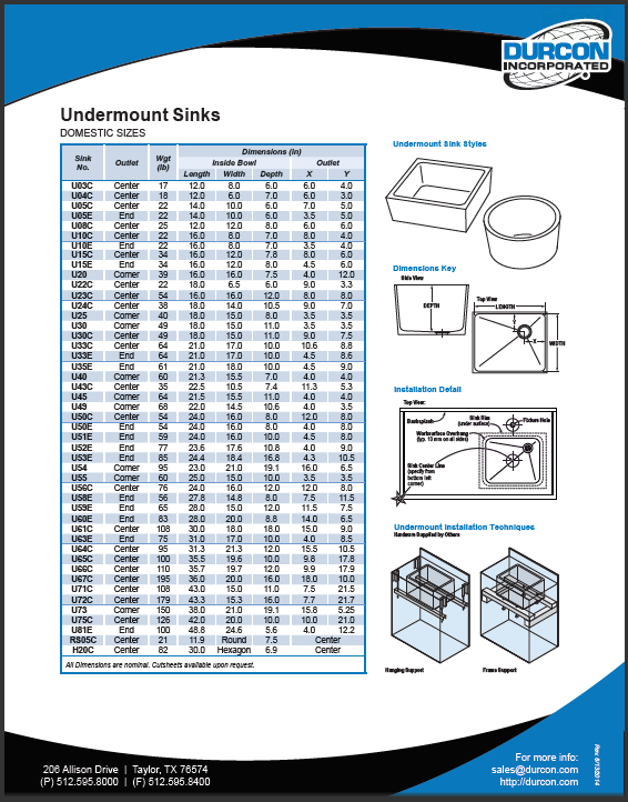 Undermount Sink List