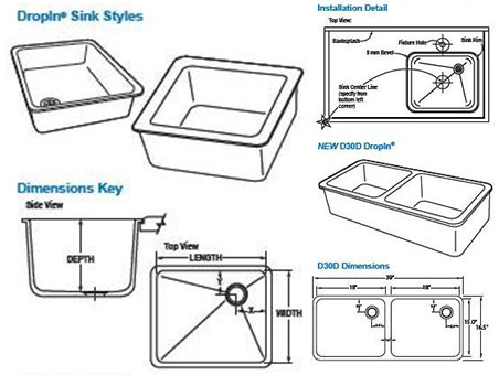 Dropin lab sinks styles