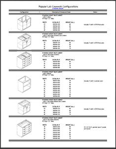 Popular Lab Casework Configurations