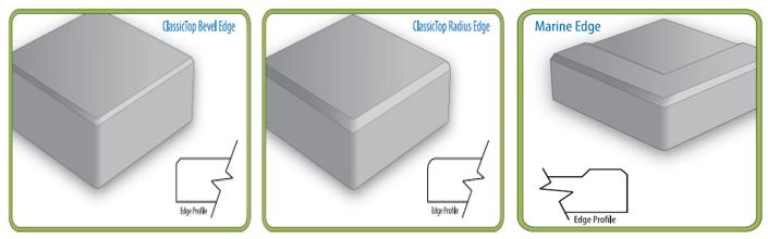 Epoxy lab countertop edging
