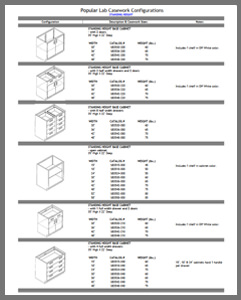 Popular Lab Casework Configurations